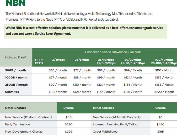 Hosted phone system pricing NBN