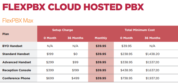 Hosted phone system pricing