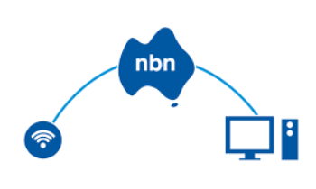 NBN and your phones
